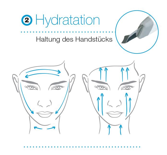 Hydroabrasion